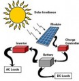 Renewable Electrical Energy Power Systems